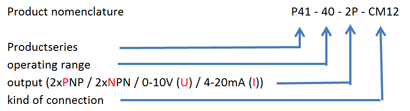 Ultrasonic Sensor Nomenclature
